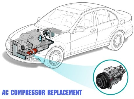 AC Compressor Replacement