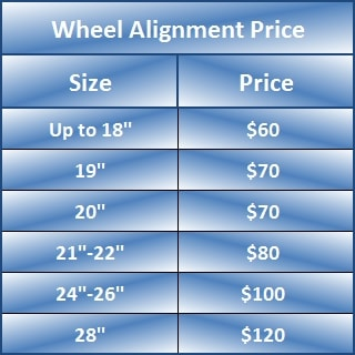 How Much Is An Alignment >> Wheel Alignment Cost 2019 Complete Price Gude Tips Coupons